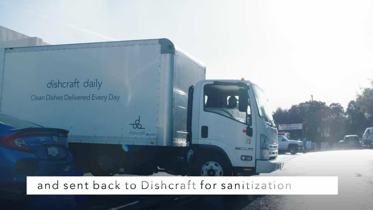 Dishcraft Daily 2021
