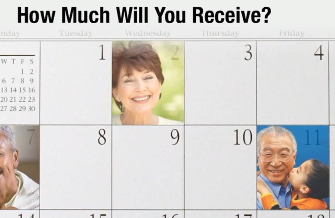 Social Security When Should You Start Receiving Retirement Benefits