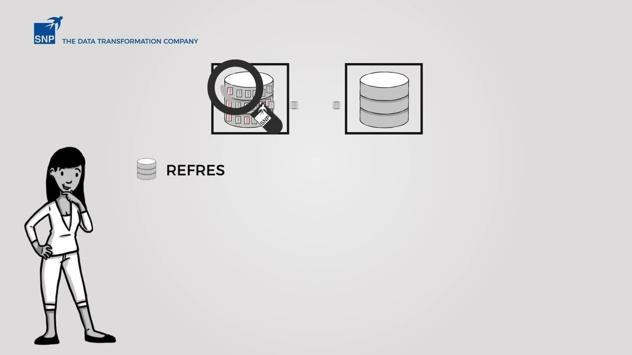 SNP Transformations - Video 3 - Video 3rd Draft 2
