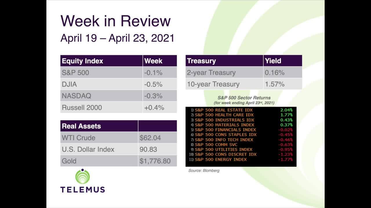 Week in Review (1)
