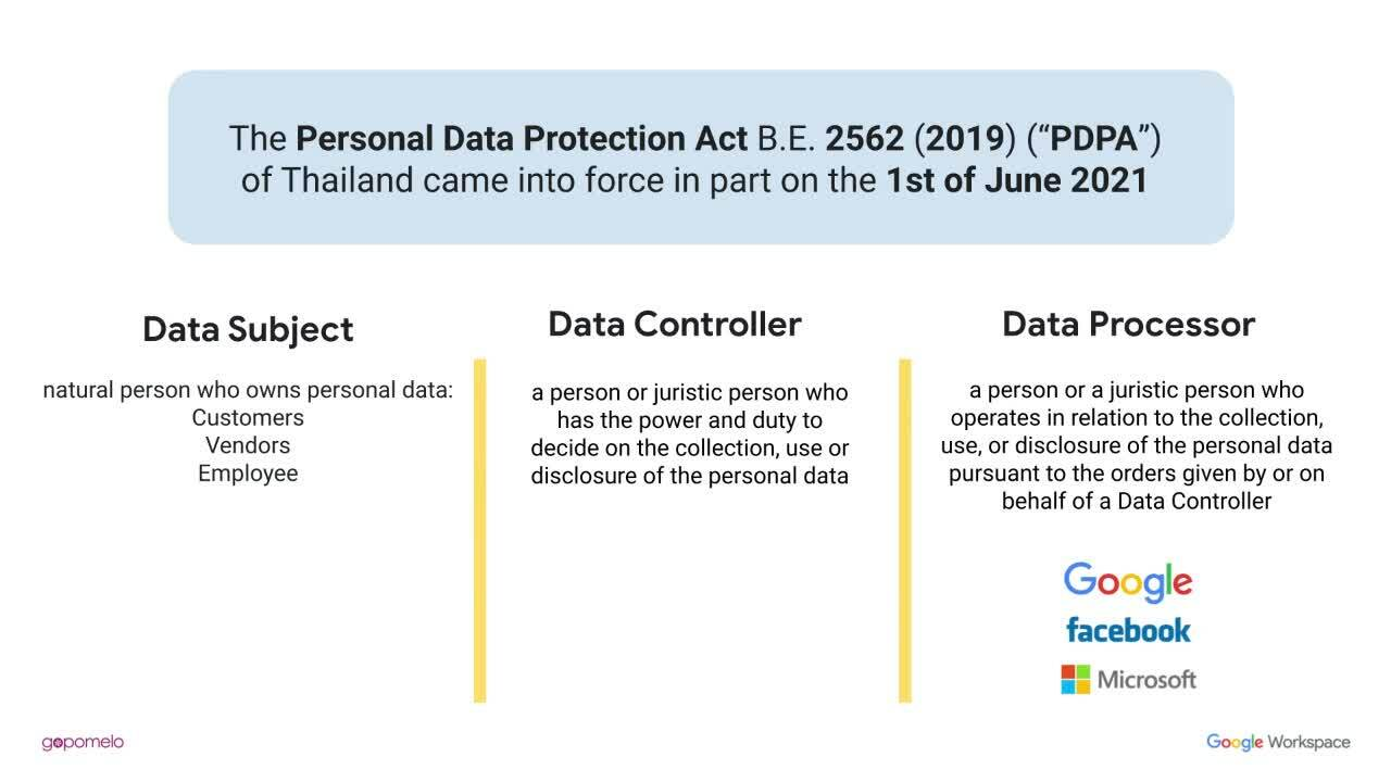 EP4 (1) Comply with PDPA