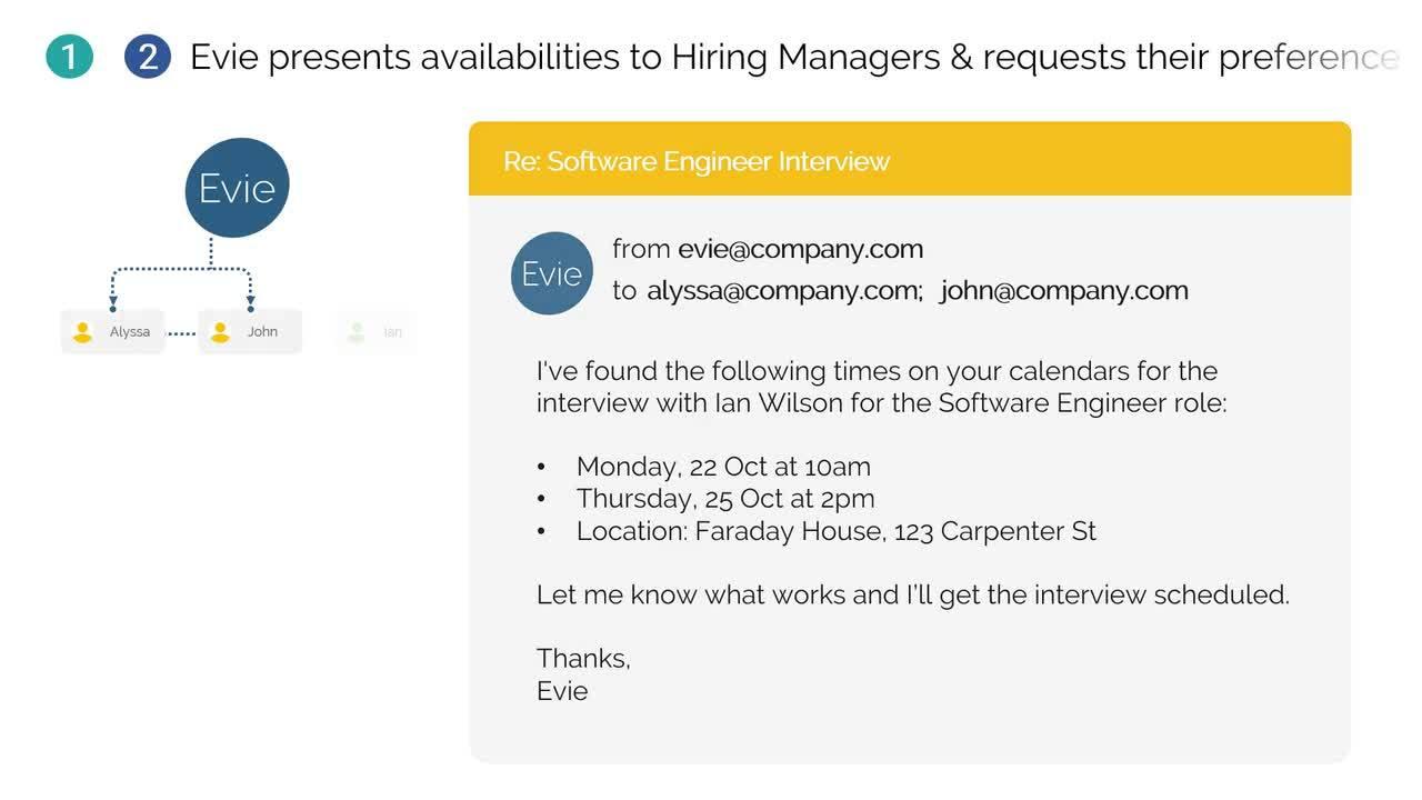 EvieForRecruitment_BridgeScheduling