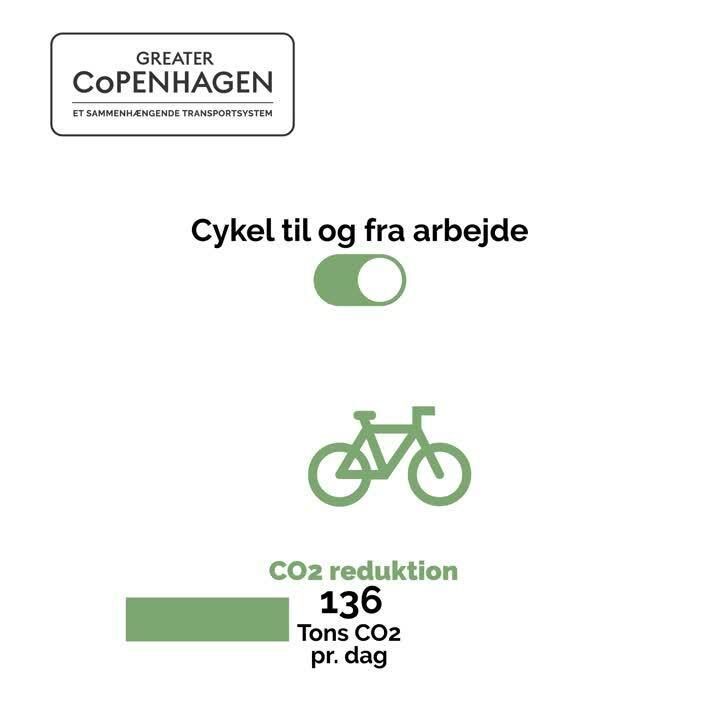 04_Cykle til arbejde_1