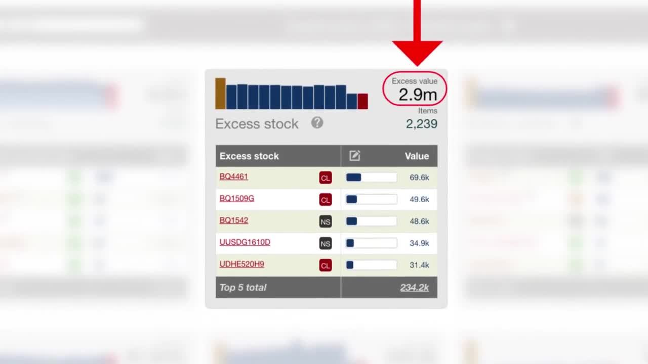 VIDEO How does the NETSTOCK Dashboard work_