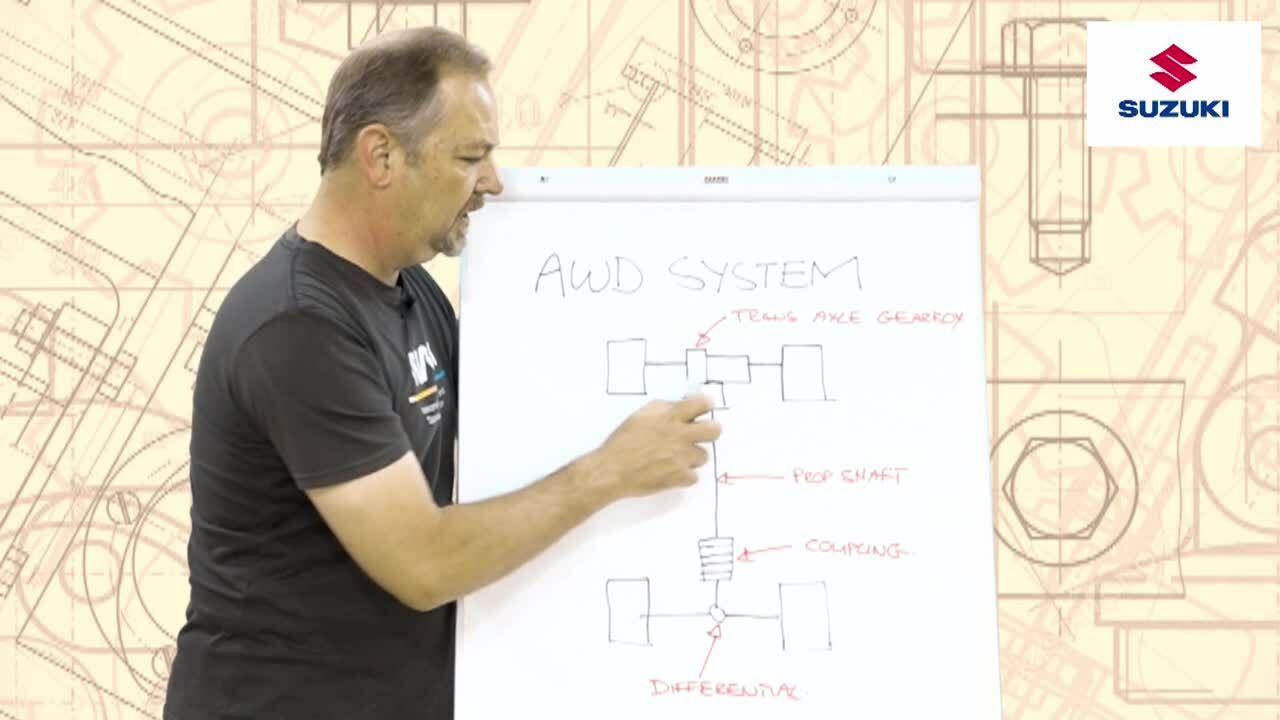 HTW 4x4 Systems