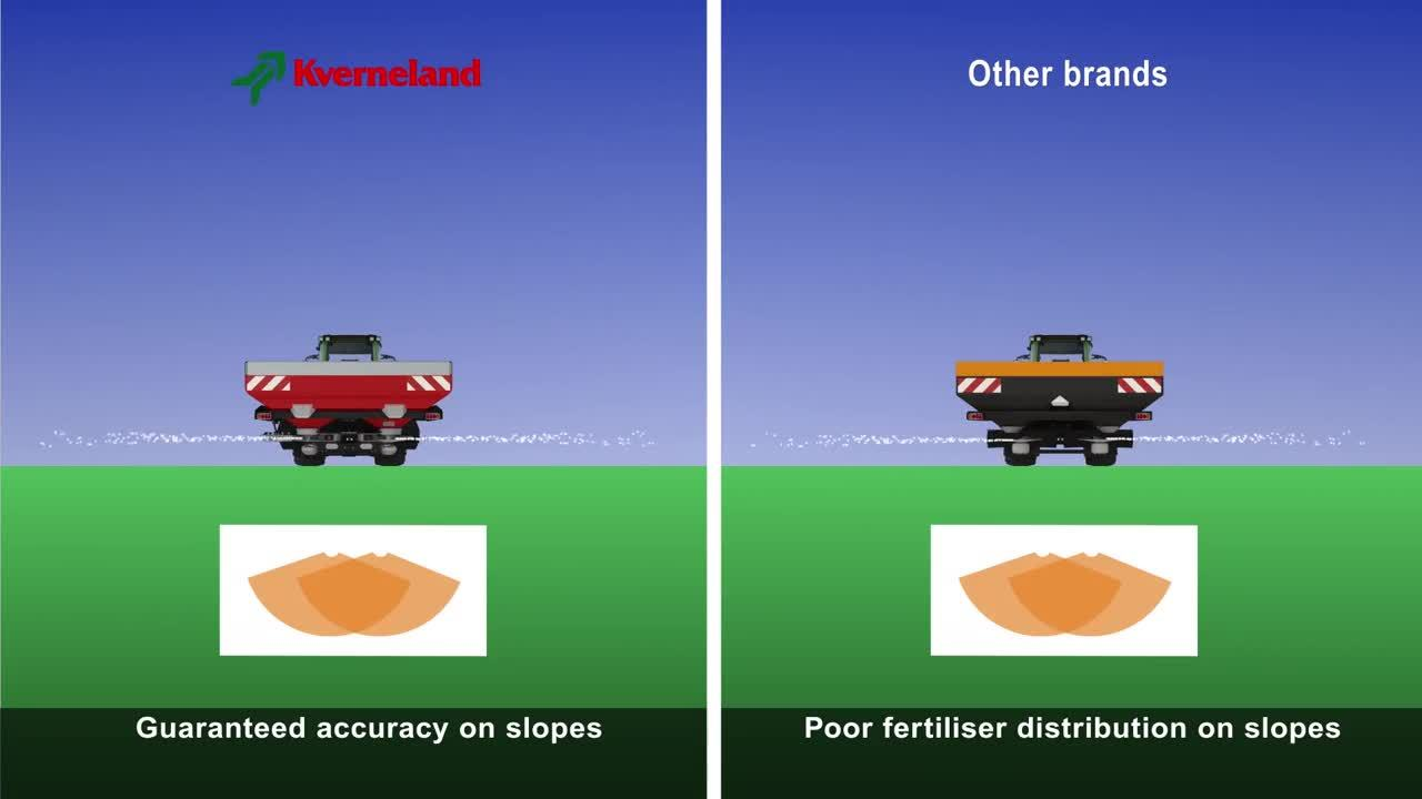 KVERNELAND spreader animation GB_web