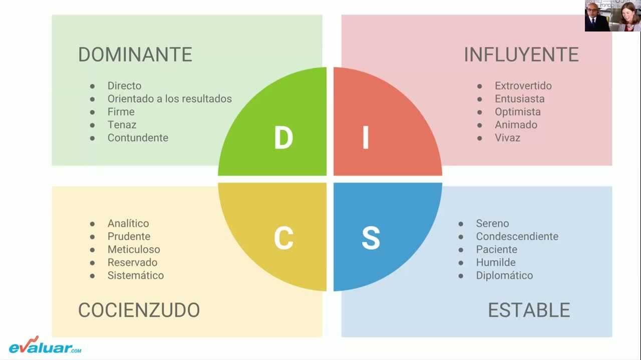 Webinar SELECCIÓN DE PERSONAL AYER Y HOY