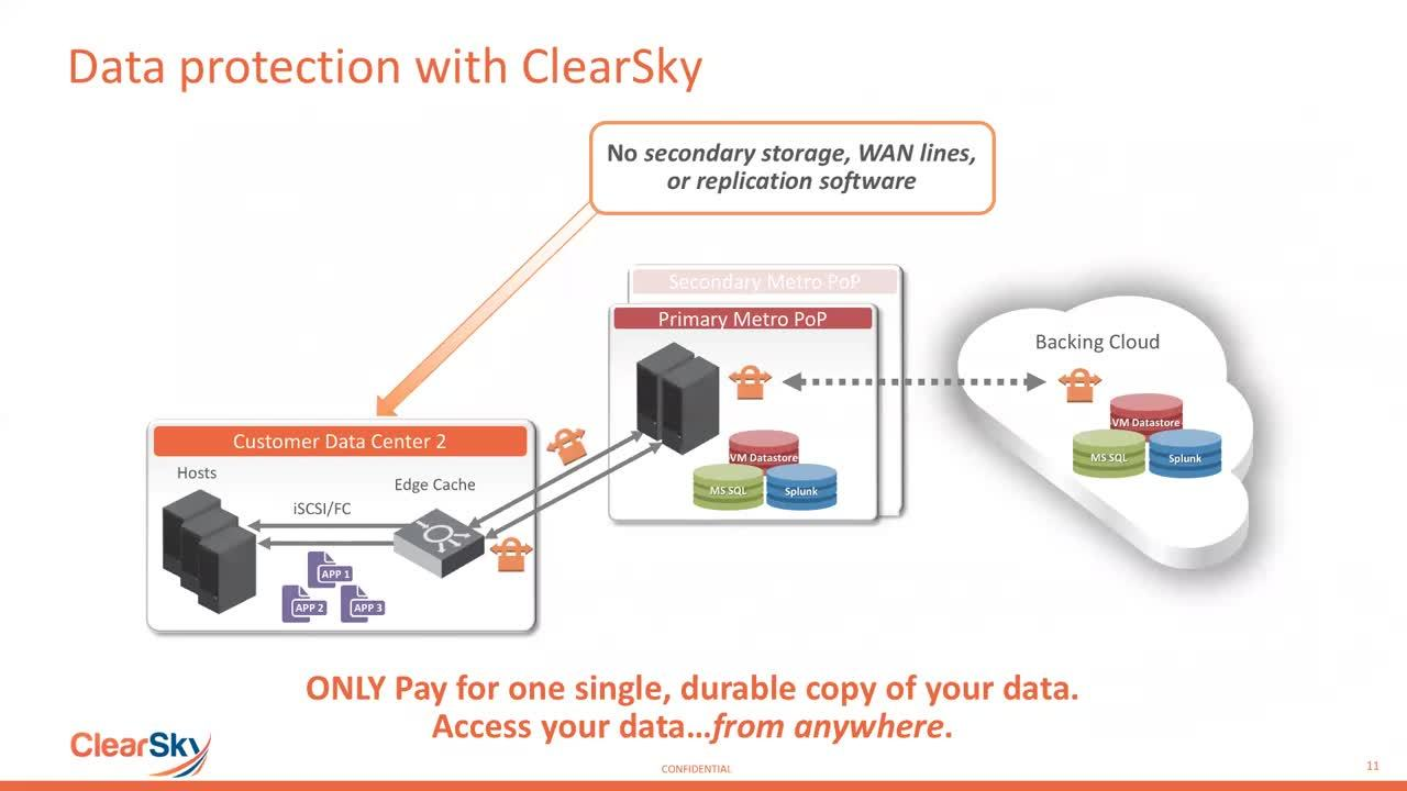 ClearSky, Cohesity, Rubrick, Veeam compared