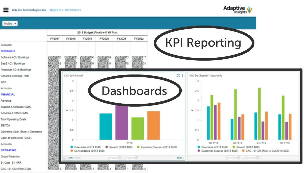 Screenshot for  Customer Spotlight: KPI Reporting for PE/VC Backed Software Companies