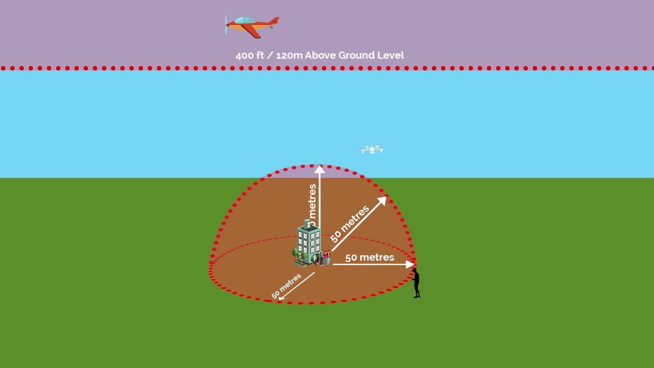 30m Takeoff and Landing (1)