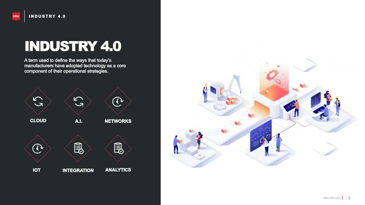 IndustryWeek-Manufacturing2020-Industry4dot0-1-10vbr