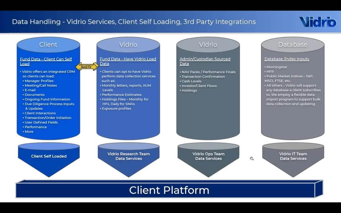 Data-Slides-Walkthrough-2.0