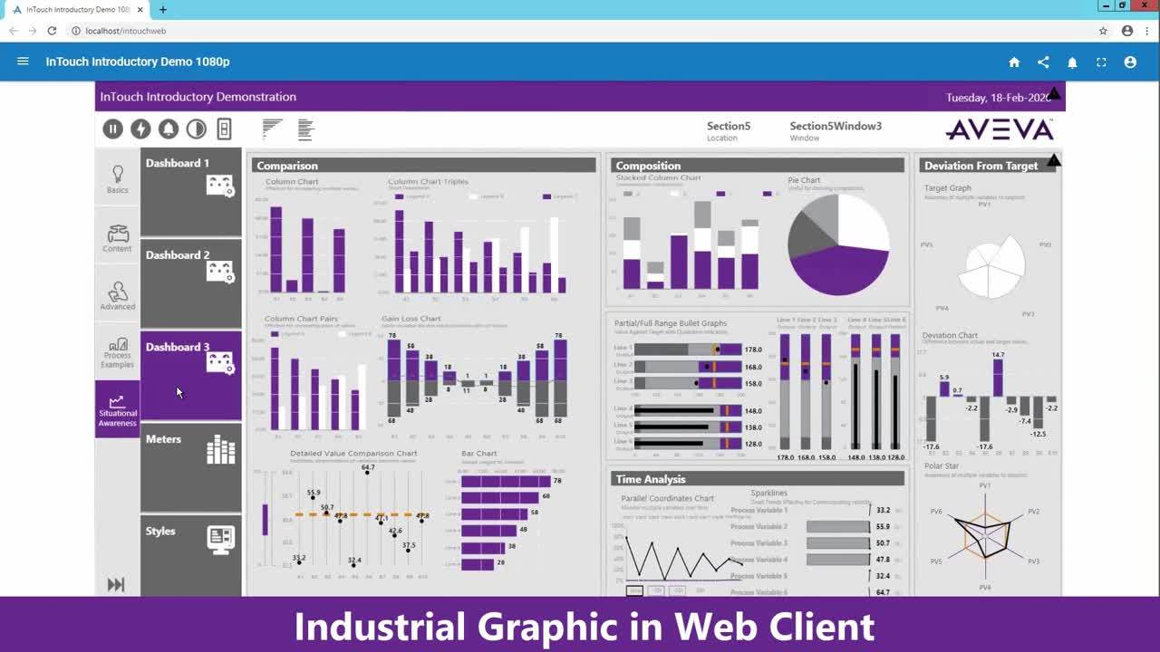 AVEVA Industrial Graphics - Build once, Deploy anywhere_RB(1)