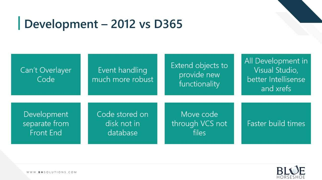 D365UpgradeSeries_6_DevelopmentImplications