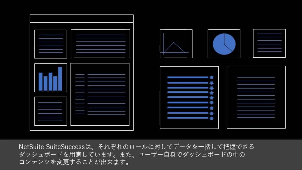 Dashboard動画
