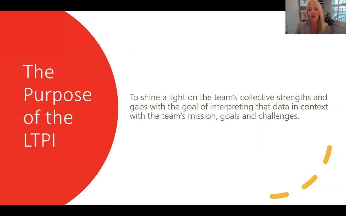Leadership Team Performance Index Video