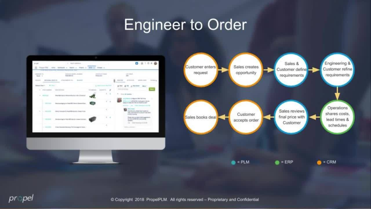 5 minutes with Propel- Engineer to Order