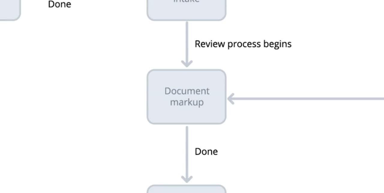 Workflow-minimal