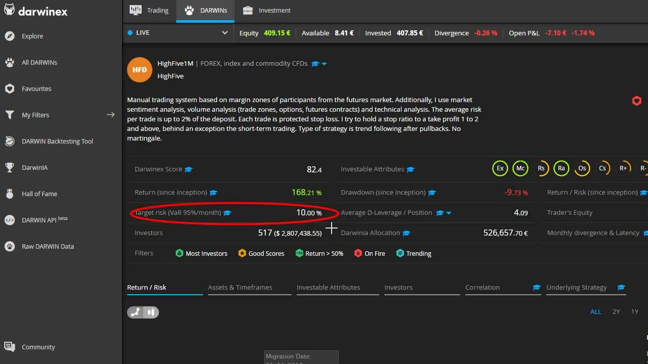 check-track-risk-on-platform