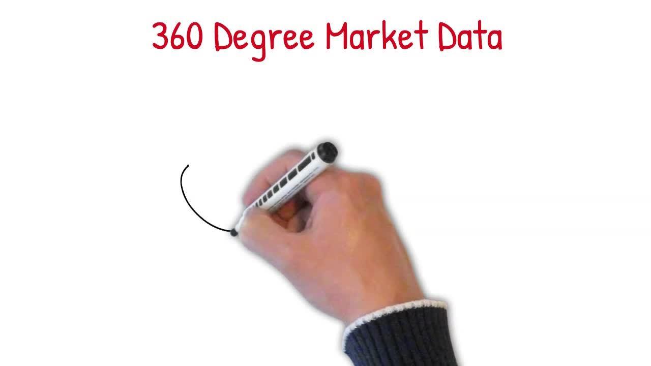 Digital Marketing Competitor Analysis