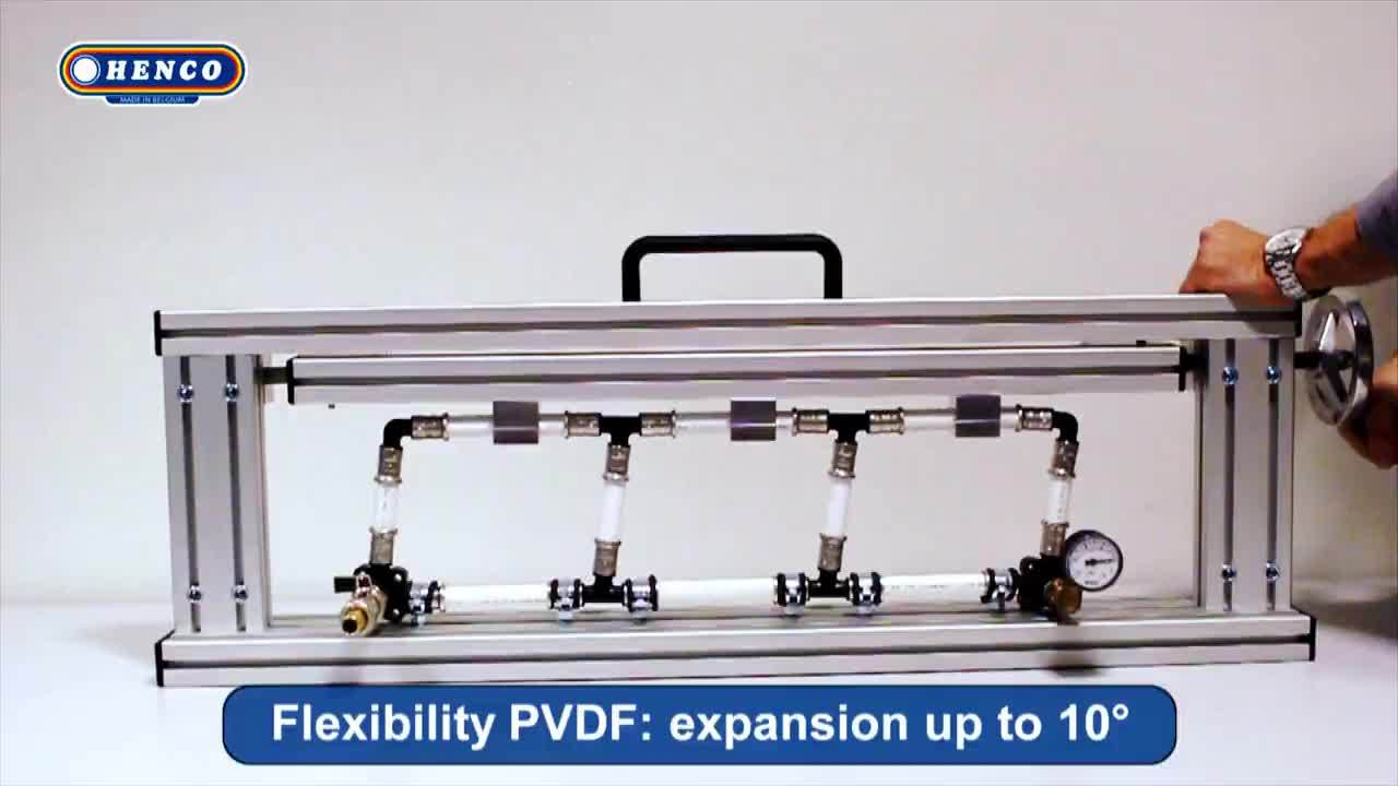 Henco Communication Channel - Topic 3 PVDF Flexibility