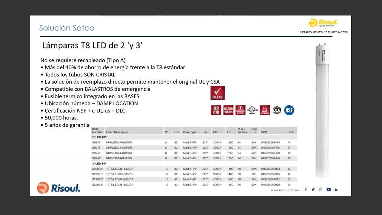 62 Conoce la mejor solución para modernizar y reemplazar sus lámparas convencionales HID y fluores