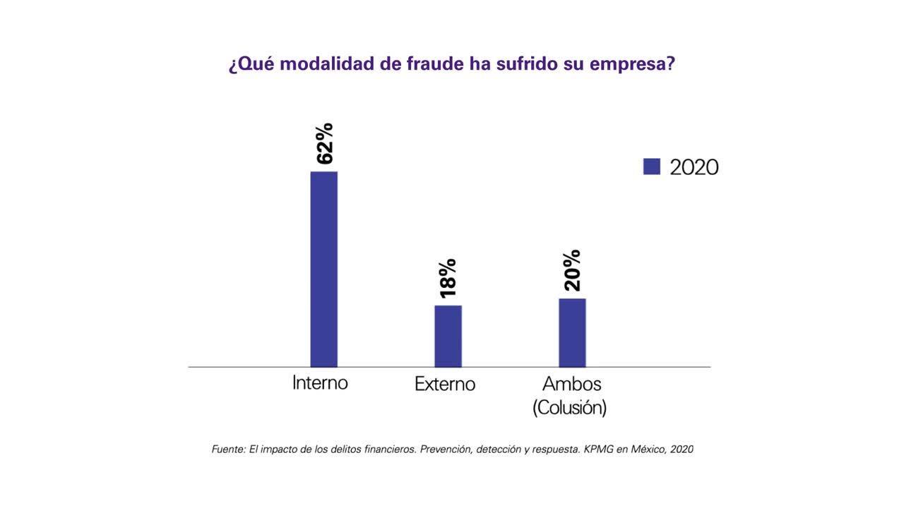 DELITOS_FINANCIEROS_MASTER