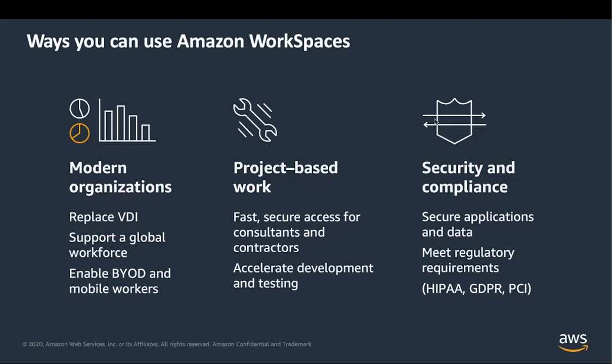 Making WFH more effective during Covid-19 with Managed Cloud Desktop of AWS-video-