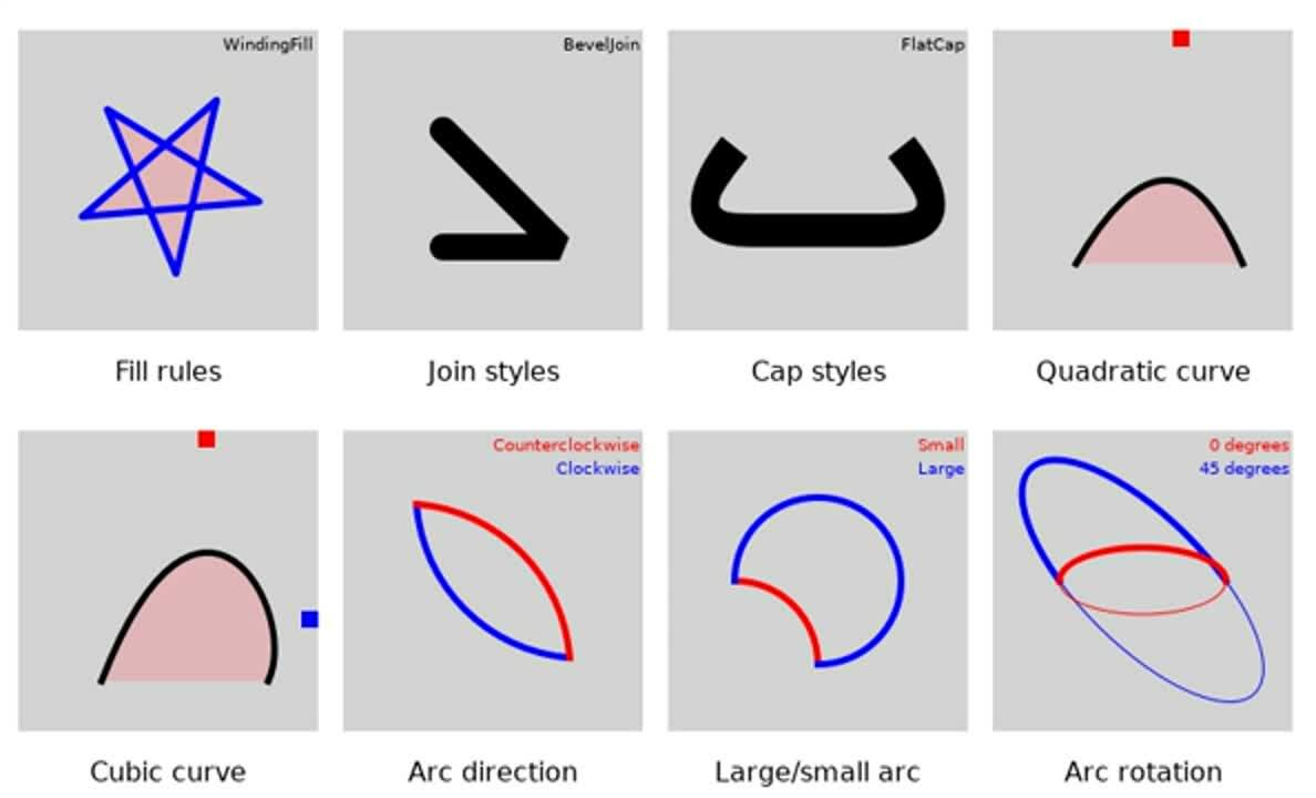 mcu_shapes_example