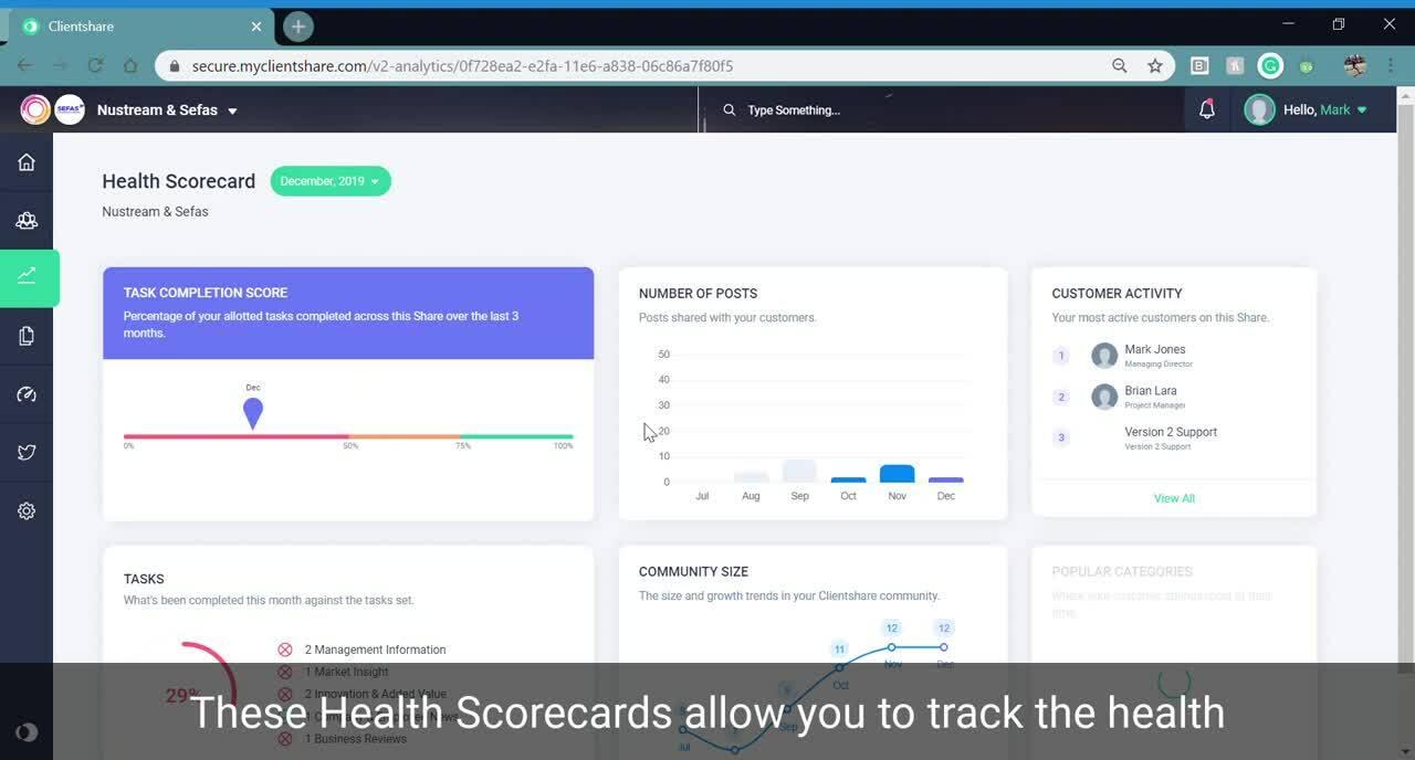 Health Scorecards