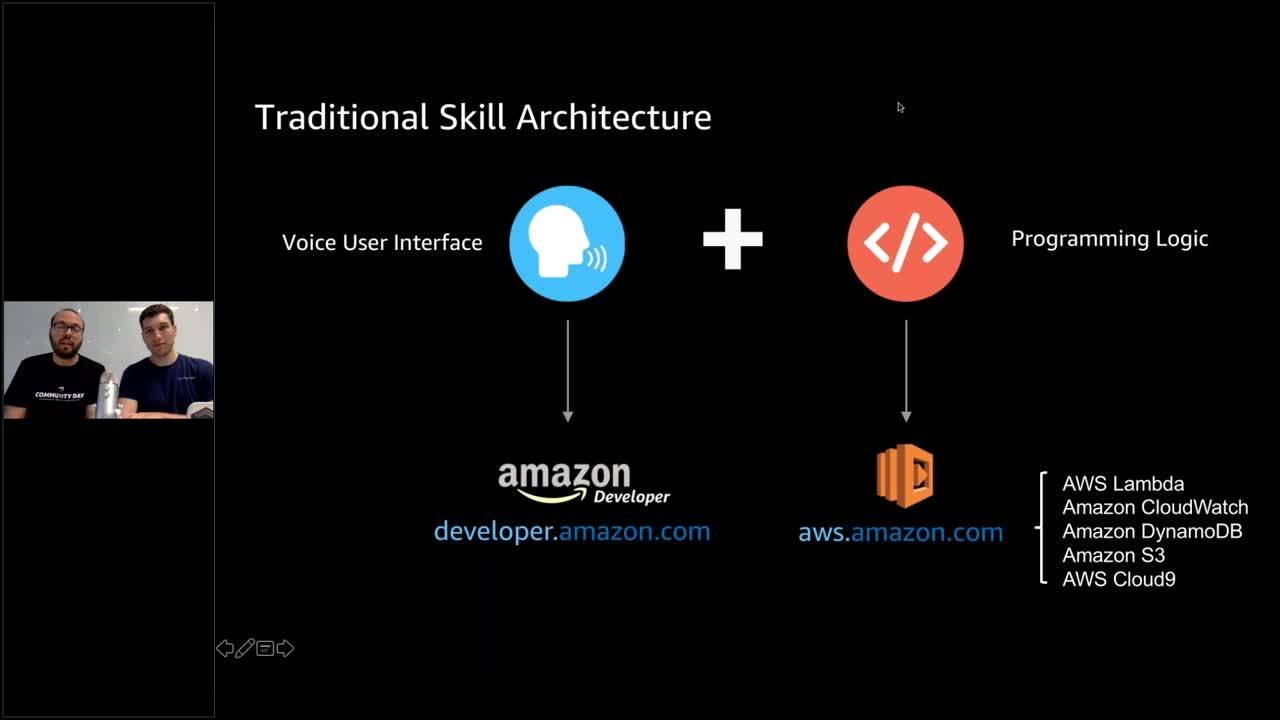 Build a Serverless Alexa Skill on AWS - Recording