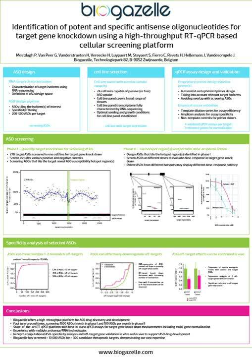 ASO screening poster_with audio - RNA at the Bench and Bedside II_2020