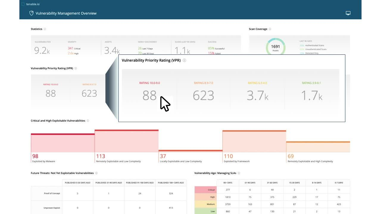 Tenable io | Vulnerability Management Solution for Modern IT