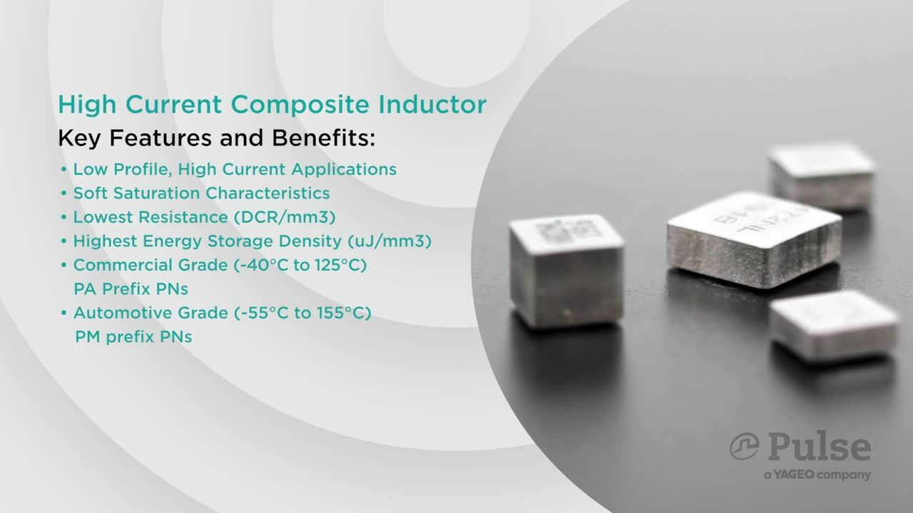 High Current Composite Inductors