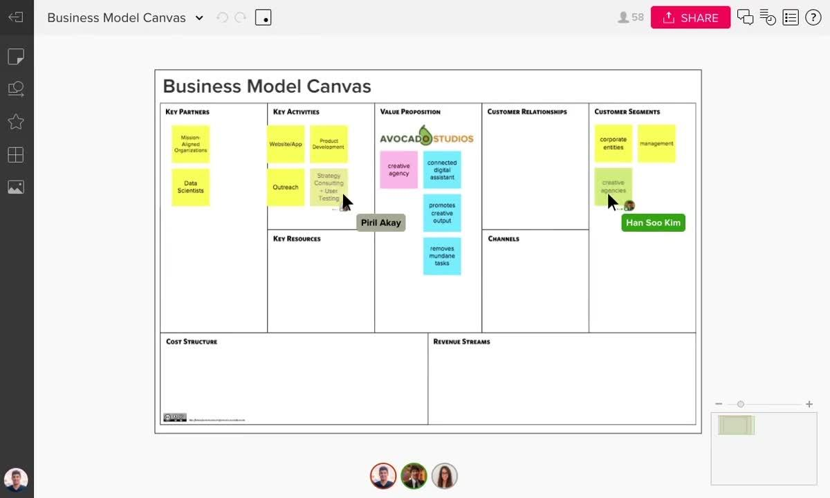 Business Model Canvas - MURAL