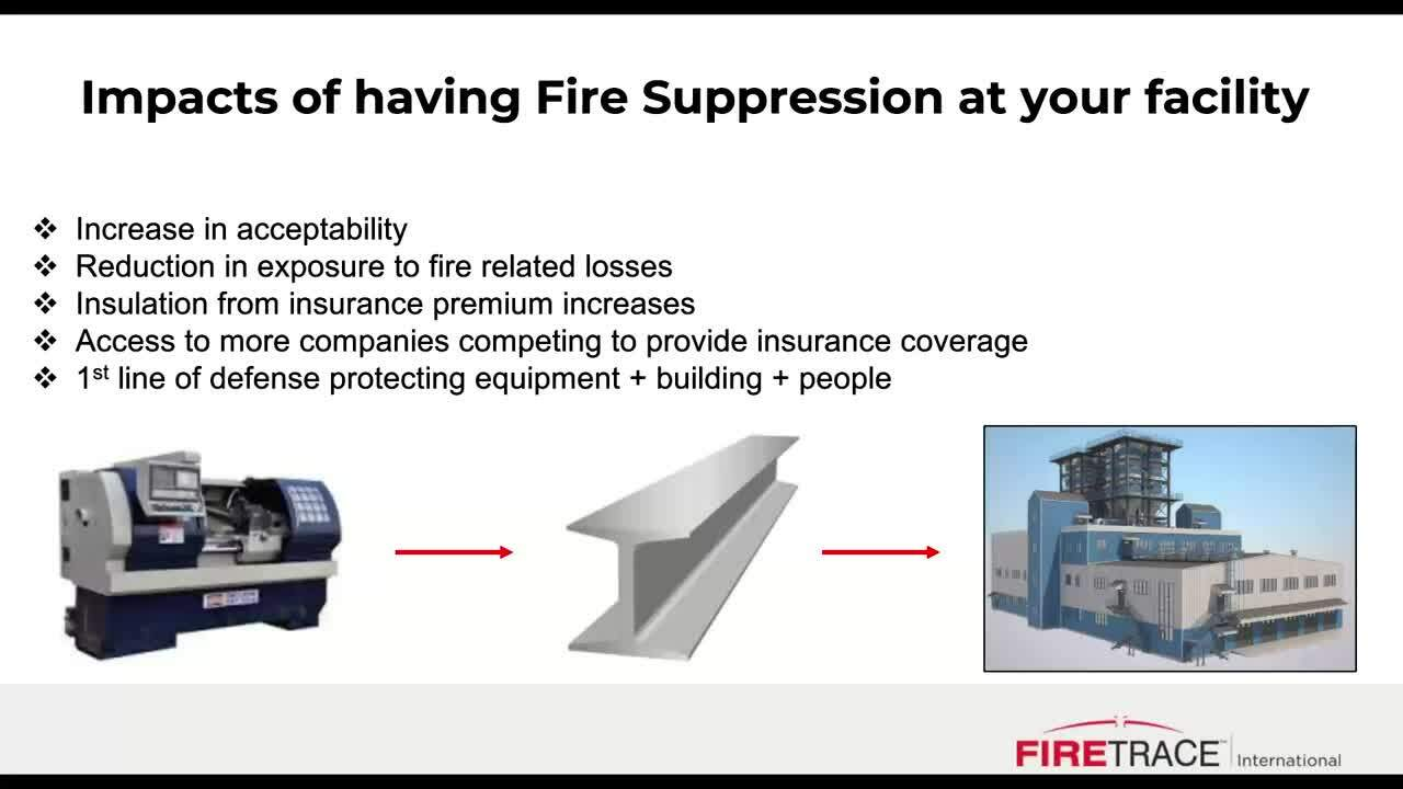2021-05-18 08.01 Technical Tuesday Solutions Series_ MITIGATING RISK_ FIRE SUPPRESSION _ INSURANCE b