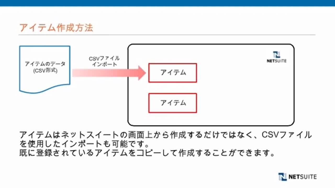 TRN03-アイテム設定