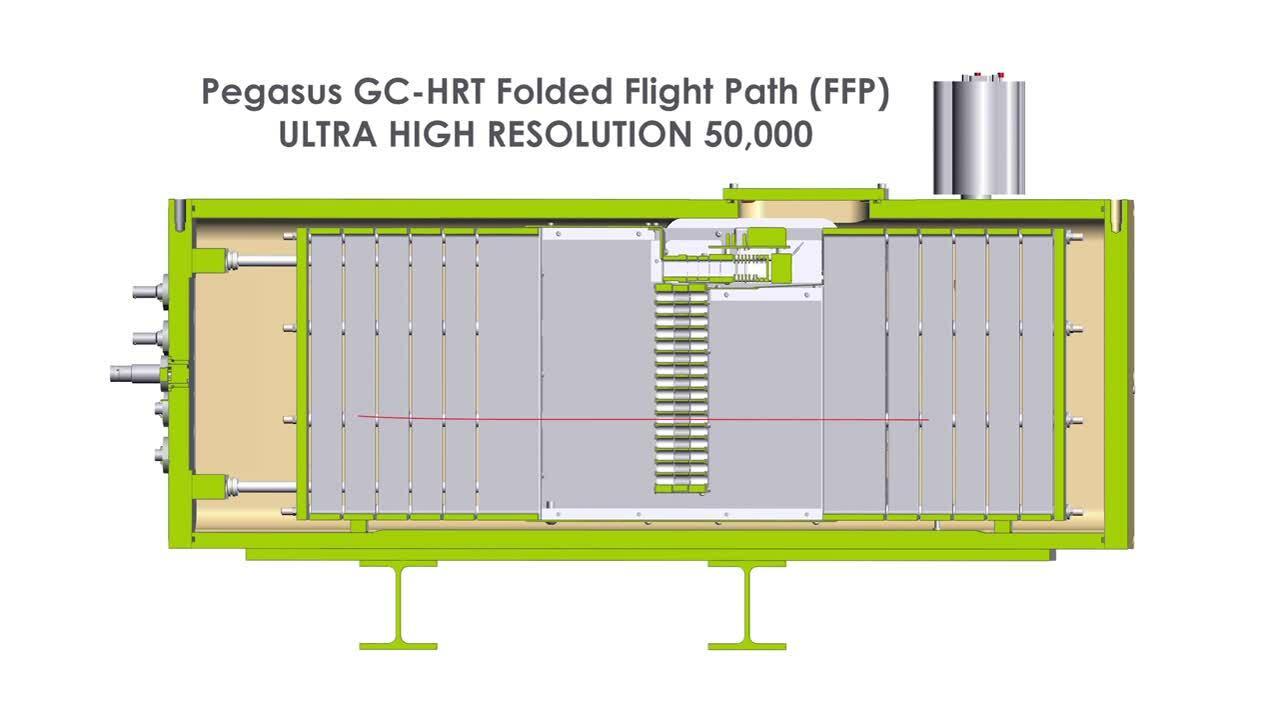 GCHRT Flight Tube 9-9-2019-2