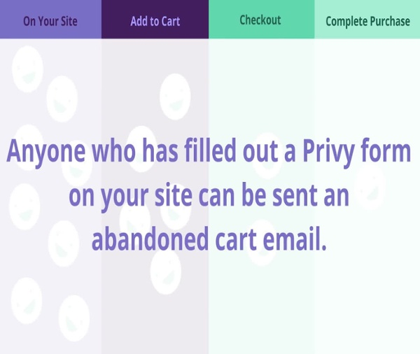 The Dirty Secret to Cart Abandonment Emails