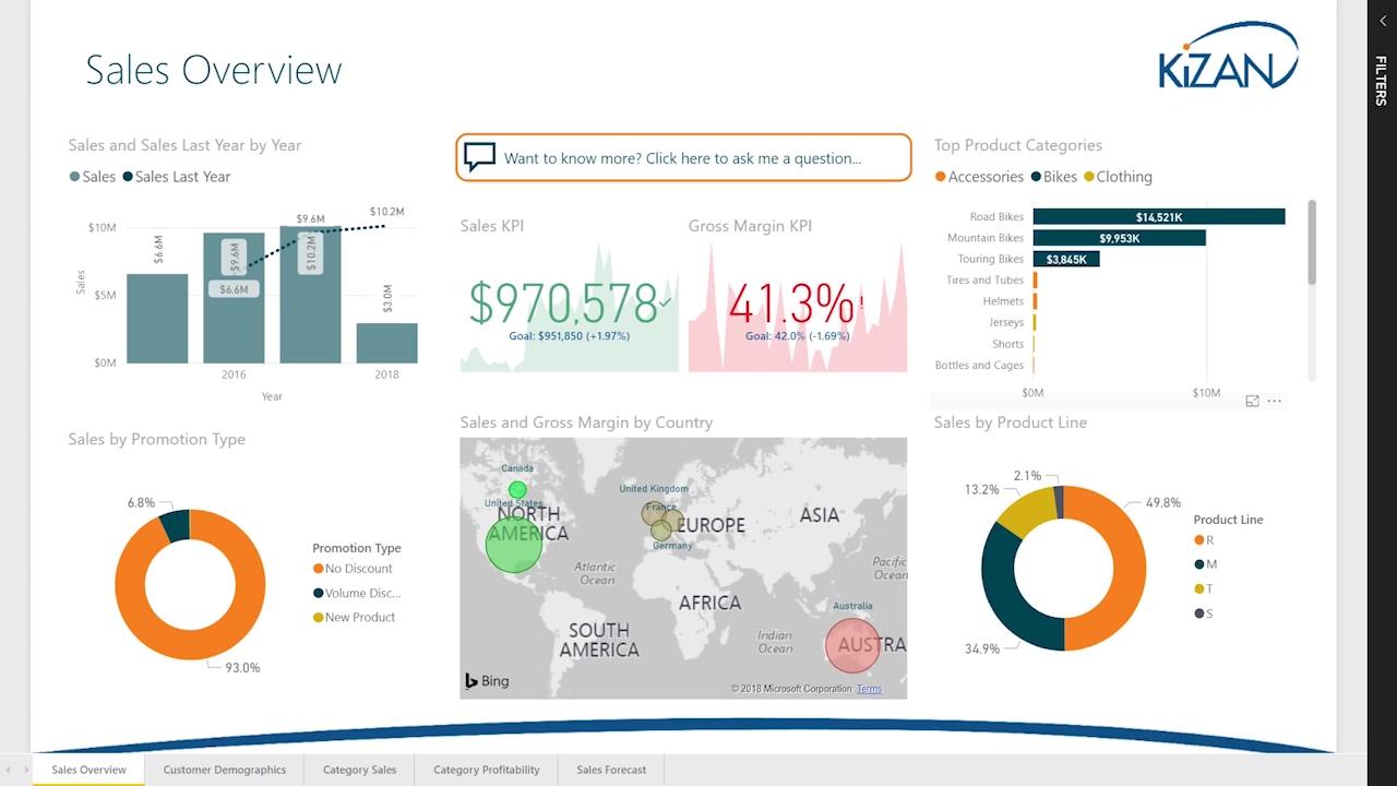 KiZAN Power BI Partner Showcase1 - Sales Analytics