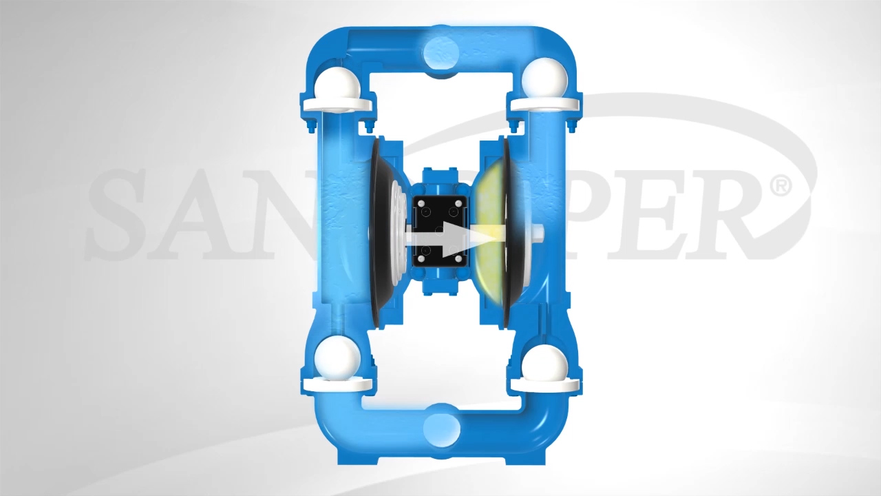 Leading AODD Pump Manufacturer | SANDPIPER