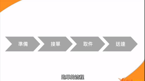 說明會影片_20181204_字幕版