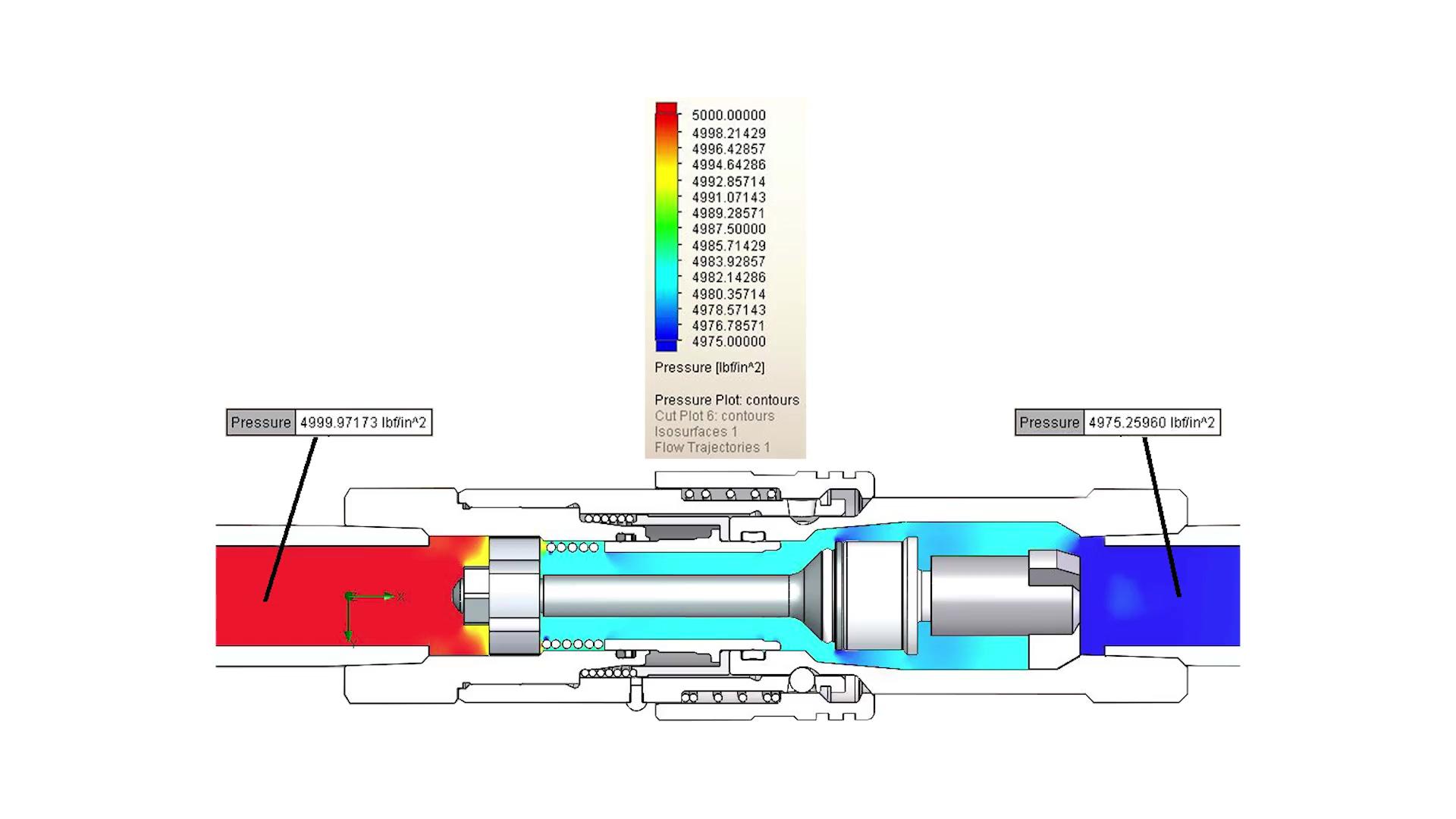 Dixon-DORS-Competitor-Flow-Simulation