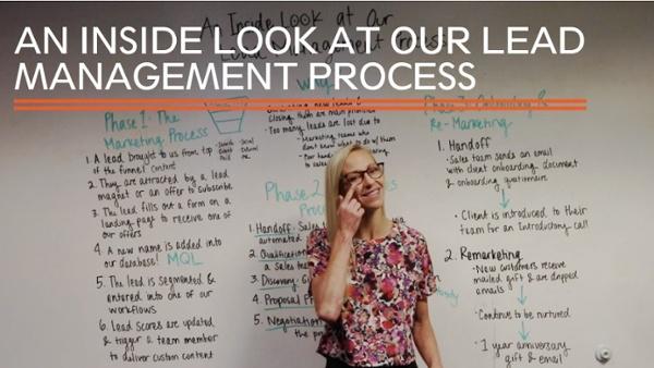 Whiteboard - Lead Management Process - LinkedIn