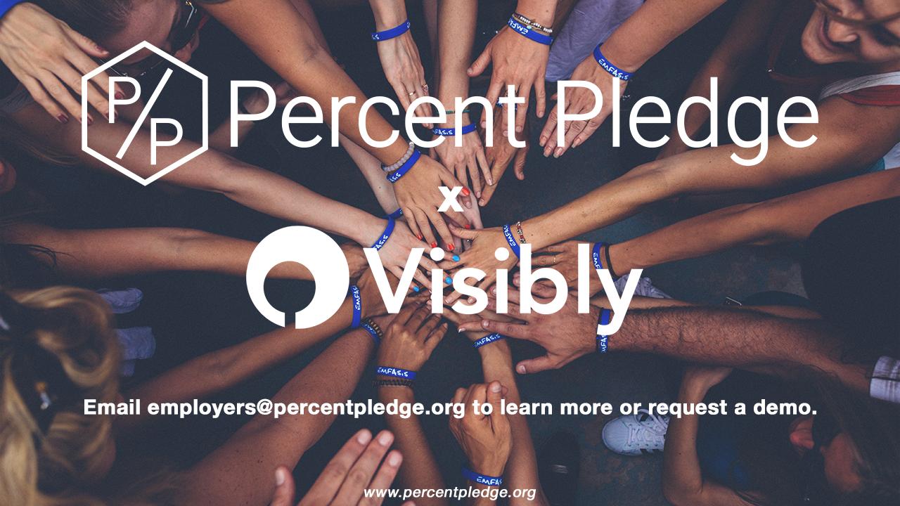 visibly_impact reports