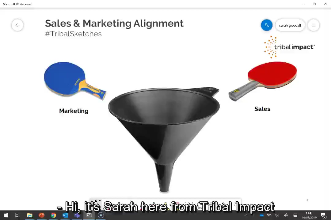 Tribal Sketch - Sales And Marketing Alignment Subtitiles