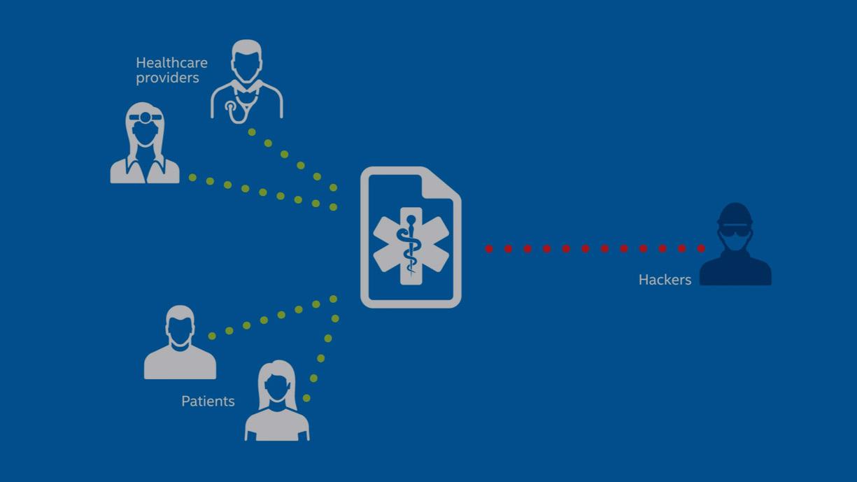 Healthcare Security Breaches | Intel IT Center