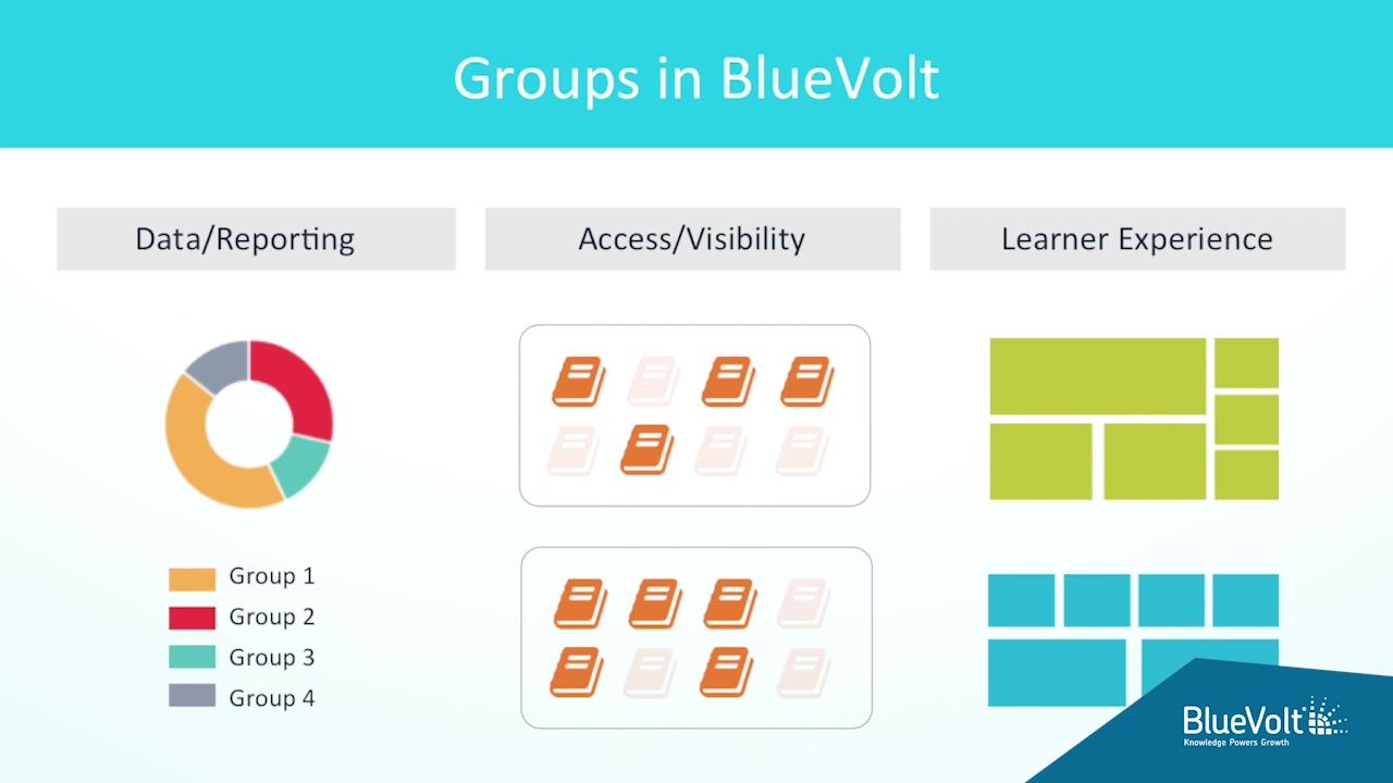 BlueVolt_groups-TUT3