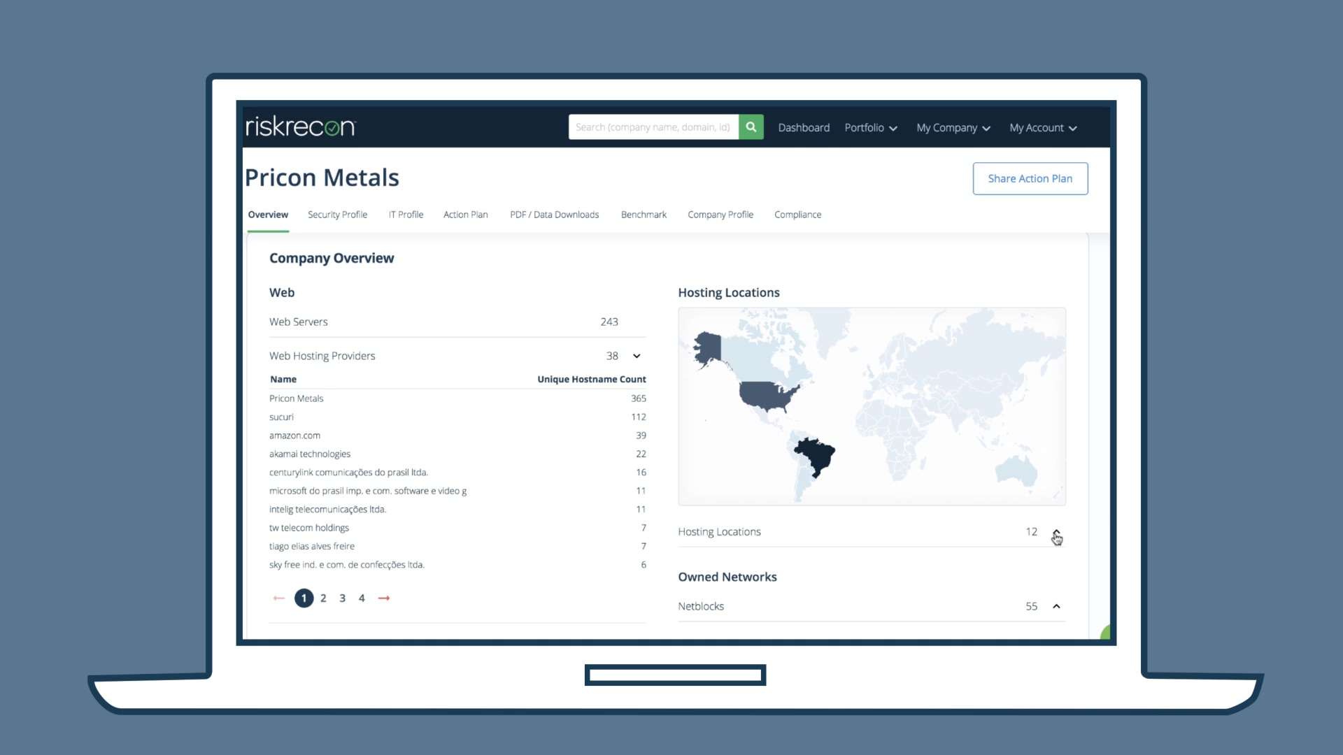 RiskRecon Product Overview