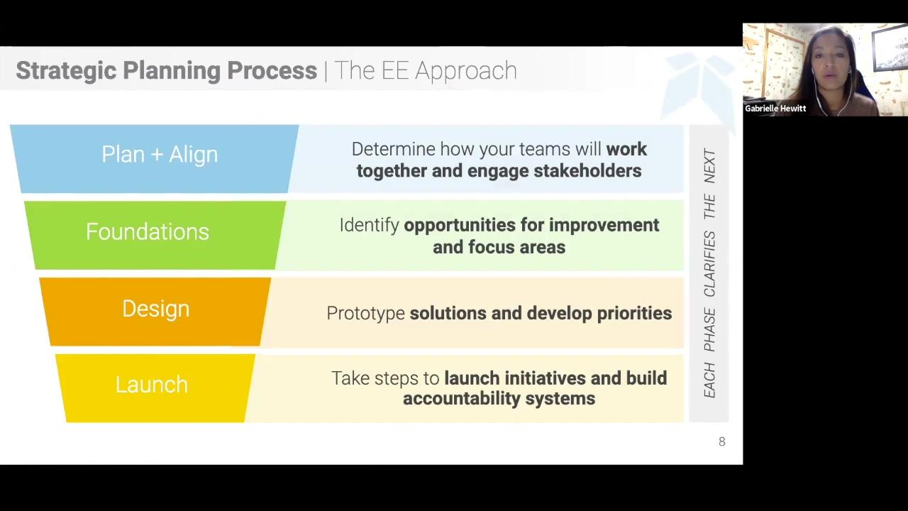 Developing a Responsive Strategic Plan Design & Launch - September 25 2019 - Webinar